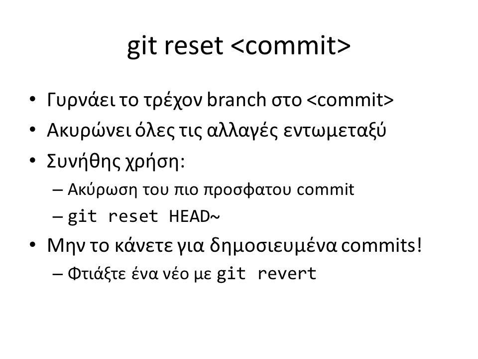 git reset Γυρνάει το τρέχον branch στο Ακυρώνει όλες τις αλλαγές εντωμεταξύ Συνήθης χρήση: – Ακύρωση του πιο προσφατου commit – git reset HEAD~ Μην το