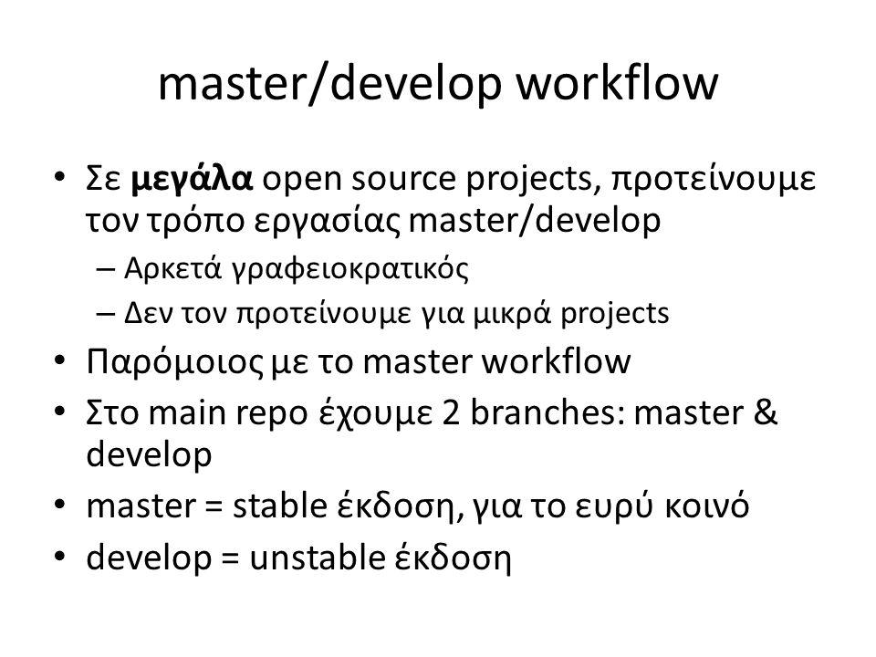 master/develop workflow Σε μεγάλα open source projects, προτείνουμε τον τρόπο εργασίας master/develop – Αρκετά γραφειοκρατικός – Δεν τον προτείνουμε γ