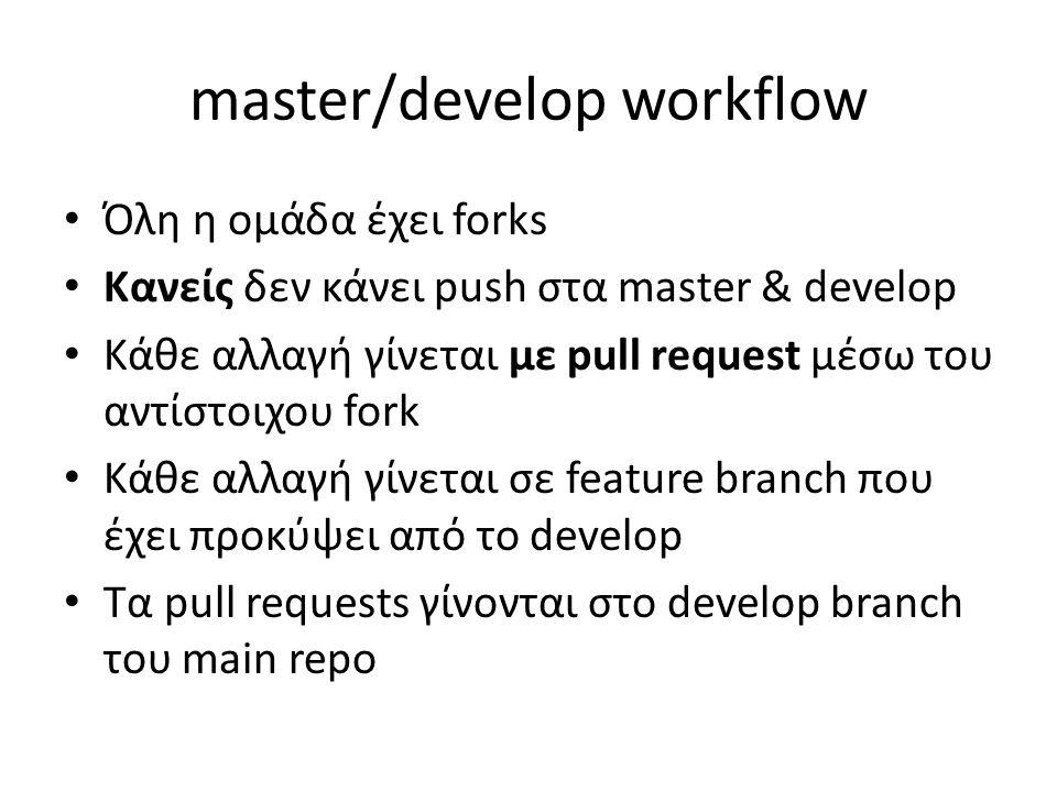master/develop workflow Όλη η ομάδα έχει forks Κανείς δεν κάνει push στα master & develop Κάθε αλλαγή γίνεται με pull request μέσω του αντίστοιχου for
