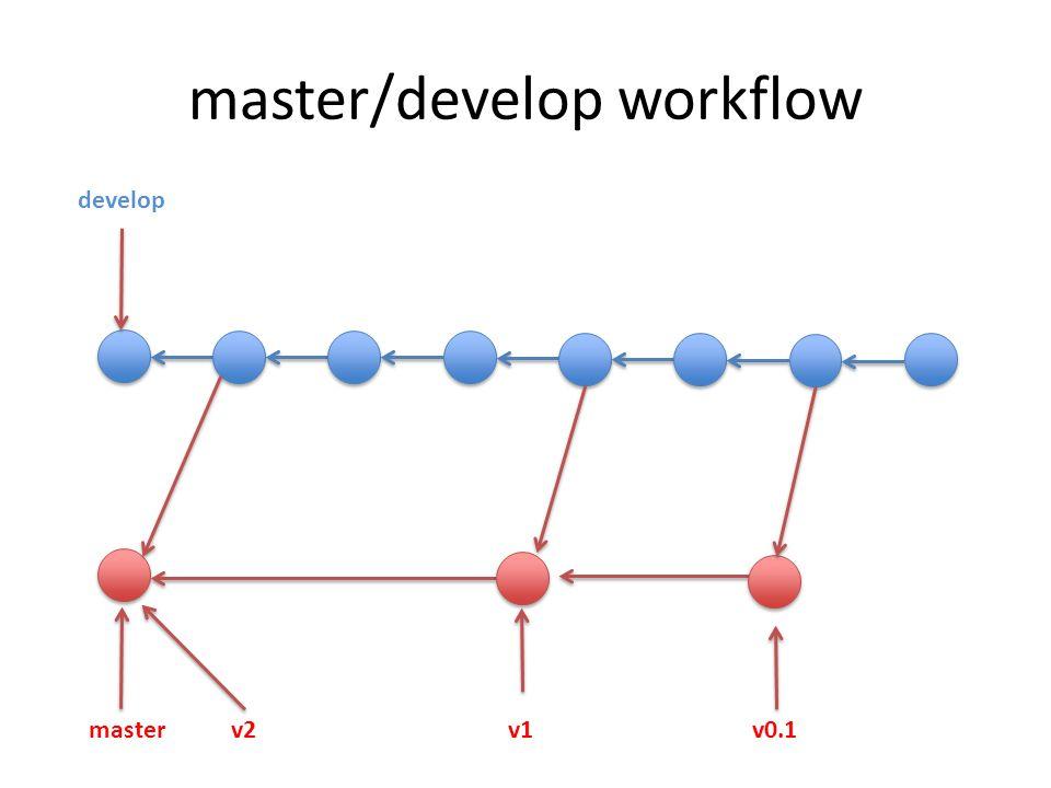 develop master v0.1 v1 v2 master/develop workflow