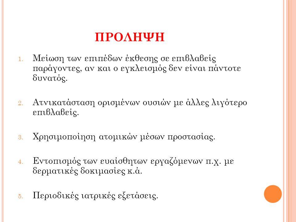 ΠΡΟΛΗΨΗ 1.