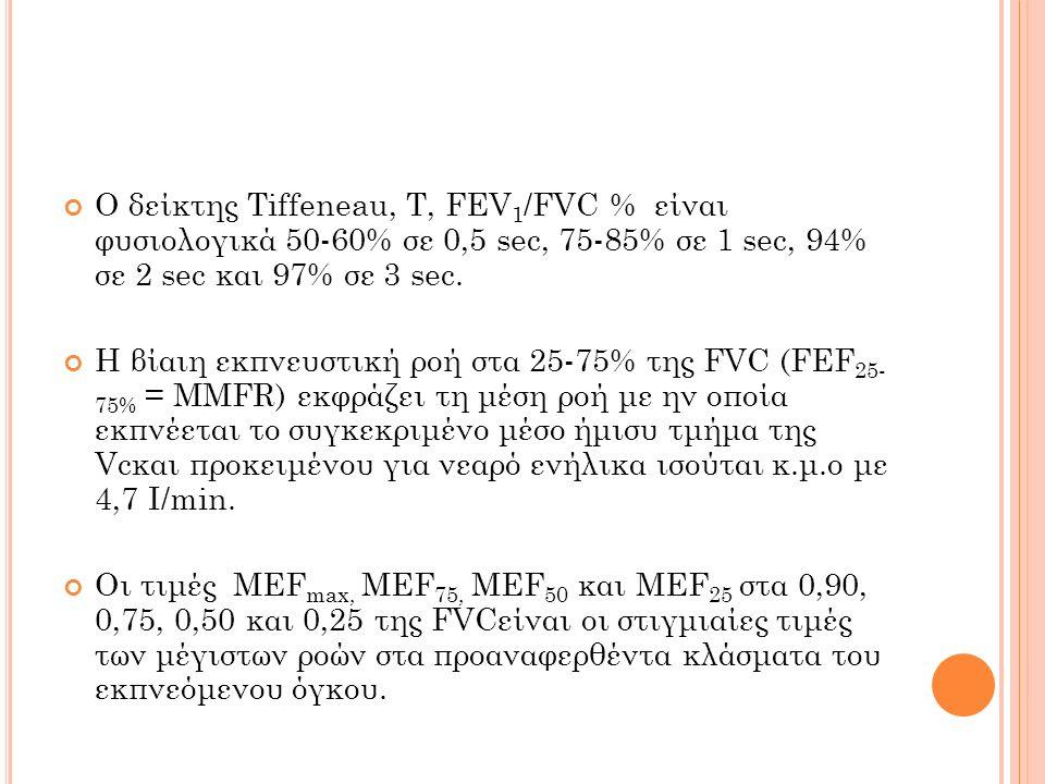 Ο δείκτης Tiffeneau, T, FEV 1 /FVC % είναι φυσιολογικά 50-60% σε 0,5 sec, 75-85% σε 1 sec, 94% σε 2 sec και 97% σε 3 sec. Η βίαιη εκπνευστική ροή στα