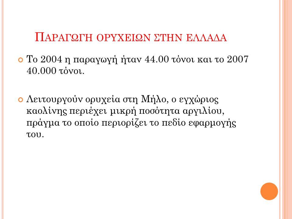 Π ΑΡΑΓΩΓΗ ΟΡΥΧΕΙΩΝ ΣΤΗΝ ΕΛΛΑΔΑ Το 2004 η παραγωγή ήταν 44.00 τόνοι και το 2007 40.000 τόνοι. Λειτουργούν ορυχεία στη Μήλο, ο εγχώριος καολίνης περιέχε