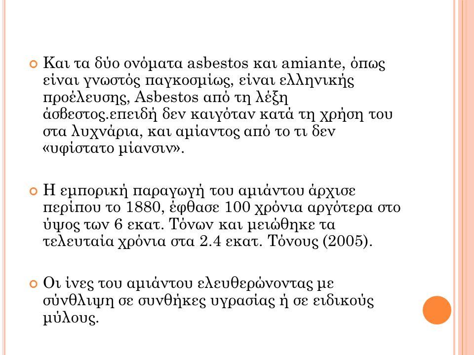 Και τα δύο ονόματα asbestos και amiante, όπως είναι γνωστός παγκοσμίως, είναι ελληνικής προέλευσης, Asbestos από τη λέξη άσβεστος.επειδή δεν καιγόταν κατά τη χρήση του στα λυχνάρια, και αμίαντος από το τι δεν «υφίστατο μίανσιν».