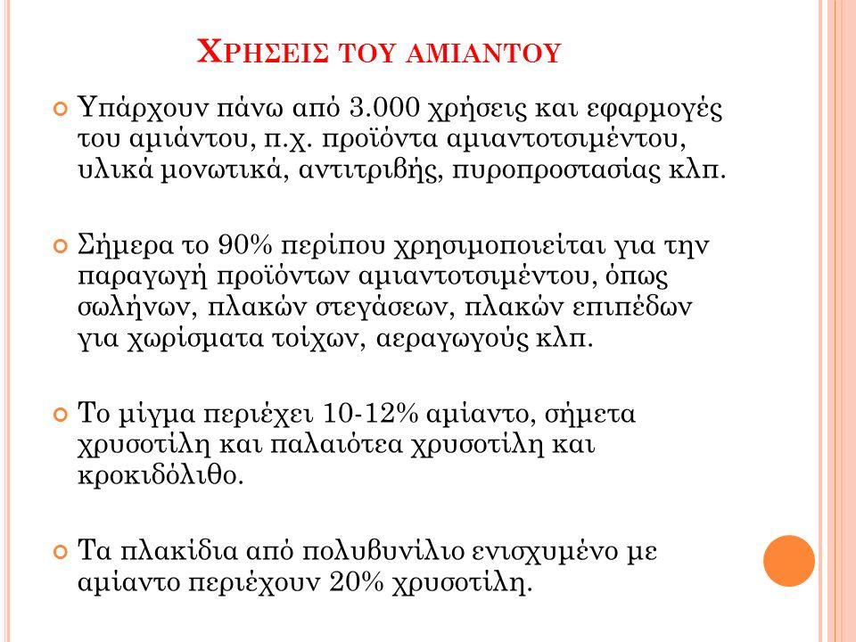 Χ ΡΗΣΕΙΣ ΤΟΥ ΑΜΙΑΝΤΟΥ Υπάρχουν πάνω από 3.000 χρήσεις και εφαρμογές του αμιάντου, π.χ.