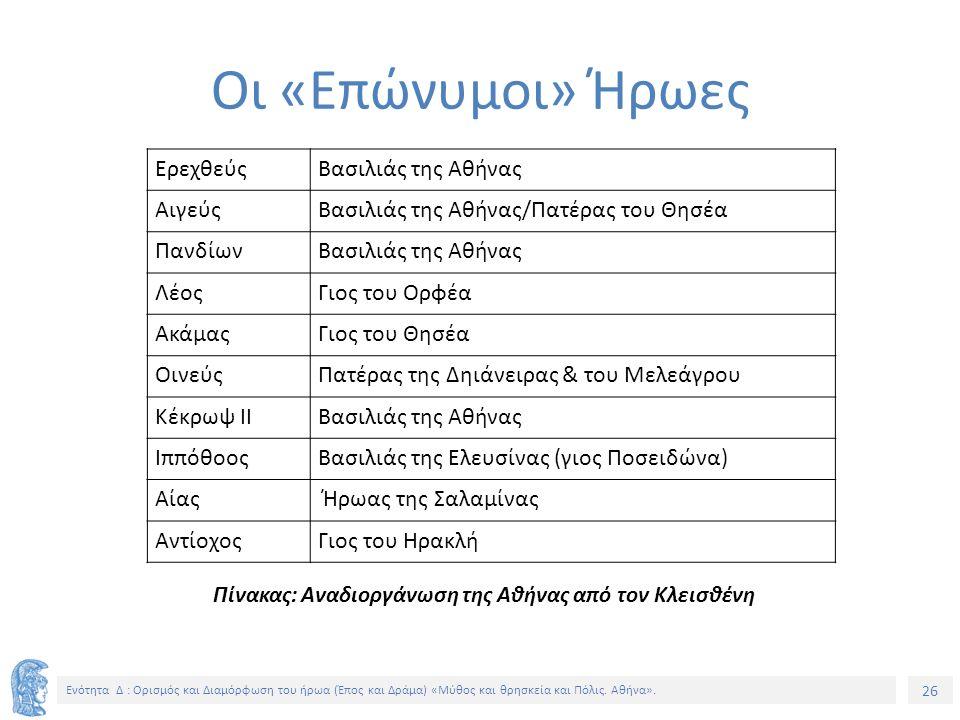 26 Ενότητα Δ : Ορισμός και Διαμόρφωση του ήρωα (Έπος και Δράμα) «Μύθος και θρησκεία και Πόλις. Αθήνα». ΕρεχθεύςΒασιλιάς της Αθήνας ΑιγεύςΒασιλιάς της