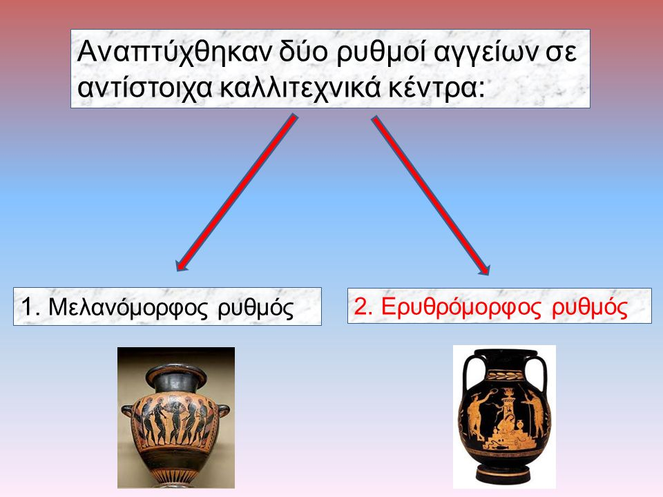 Aναπτύχθηκαν δύο ρυθμοί αγγείων σε αντίστοιχα καλλιτεχνικά κέντρα: 2. Ερυθρόμορφος ρυθμός 1. Μελανόμορφος ρυθμός