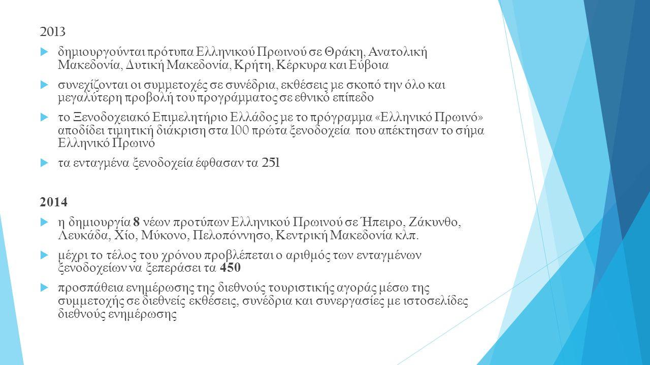 2013  δη μ ιουργούνται π ρότυ π α Ελληνικού Πρωινού σε Θράκη, Ανατολική Μακεδονία, Δ υτική Μακεδονία, Κρήτη, Κέρκυρα και Εύβοια  συνεχίζονται οι συ μμ ετοχές σε συνέδρια, εκθέσεις μ ε σκο π ό την όλο και μ εγαλύτερη π ροβολή του π ρογρά μμ ατος σε εθνικό ε π ί π εδο  το Ξενοδοχειακό Ε π ι μ ελητήριο Ελλάδος μ ε το π ρόγρα μμ α « Ελληνικό Πρωινό » α π οδίδει τι μ ητική διάκριση στα 100 π ρώτα ξενοδοχεία π ου α π έκτησαν το σή μ α Ελληνικό Πρωινό  τα ενταγ μ ένα ξενοδοχεία έφθασαν τα 251 2014  η δημιουργία 8 νέων προτύπων Ελληνικού Πρωινού σε Ήπειρο, Ζάκυνθο, Λευκάδα, Χίο, Μύκονο, Πελοπόννησο, Κεντρική Μακεδονία κλπ.