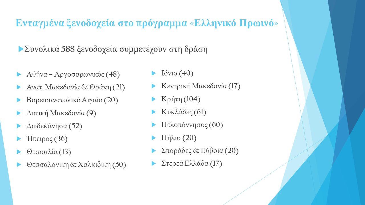 Ενταγ μ ένα ξενοδοχεία στο π ρόγρα μμ α « Ελληνικό Πρωινό »  Αθήνα – Αργοσαρωνικός (48)  Ανατ.