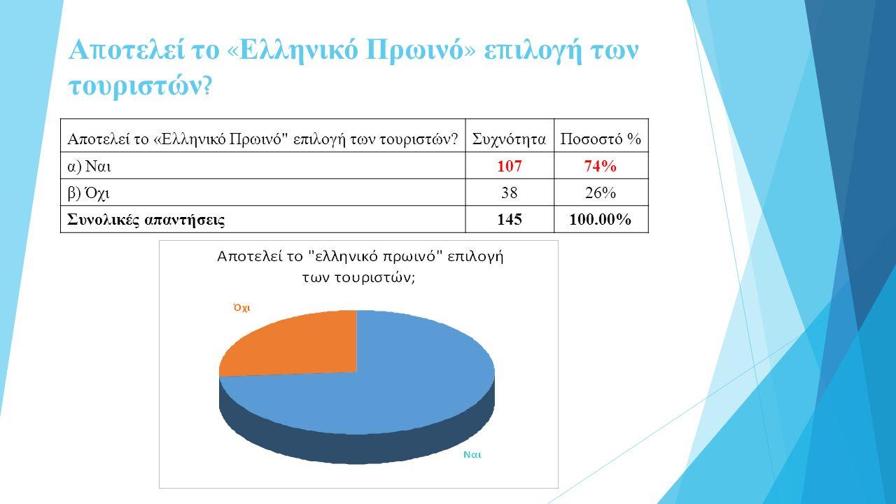 Α π οτελεί το « Ελληνικό Πρωινό » ε π ιλογή των τουριστών .