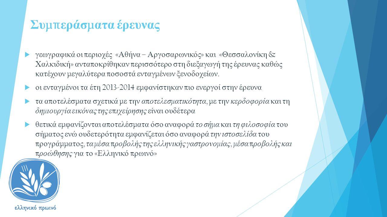 Συ μπ εράσ μ ατα έρευνας  γεωγραφικά οι π εριοχές « Αθήνα – Αργοσαρωνικός » και « Θεσσαλονίκη & Χαλκιδική » αντα π οκρίθηκαν π ερισσότερο στη διεξαγωγή της έρευνας καθώς κατέχουν μ εγαλύτερα π οσοστά ενταγ μ ένων ξενοδοχείων.