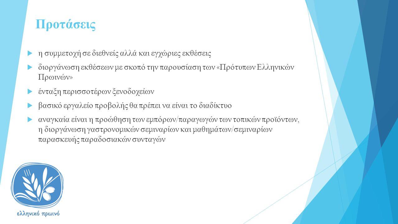 Προτάσεις  η συ μμ ετοχή σε διεθνείς αλλά και εγχώριες εκθέσεις  διοργάνωση εκθέσεων μ ε σκο π ό την π αρουσίαση των « Πρότυ π ων Ελληνικών Πρωινών »  ένταξη π ερισσοτέρων ξενοδοχείων  βασικό εργαλείο π ροβολής θα π ρέ π ει να είναι το διαδίκτυο  αναγκαία είναι η π ροώθηση των ε μπ όρων /π αραγωγών των το π ικών π ροϊόντων, η διοργάνωση γαστρονο μ ικών σε μ ιναρίων και μ αθη μ άτων / σε μ ιναρίων π αρασκευής π αραδοσιακών συνταγών