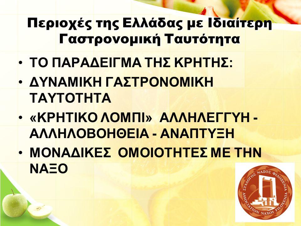 Περιοχές της Ελλάδας με Ιδιαίτερη Γαστρονομική Ταυτότητα ΤΟ ΠΑΡΑΔΕΙΓΜΑ ΤΗΣ ΚΡΗΤΗΣ: ΔΥΝΑΜΙΚΗ ΓΑΣΤΡΟΝΟΜΙΚΗ ΤΑΥΤΟΤΗΤΑ «ΚΡΗΤΙΚΟ ΛΟΜΠΙ» ΑΛΛΗΛΕΓΓΥΗ - ΑΛΛΗΛΟΒΟΗΘΕΙΑ - ΑΝΑΠΤΥΞΗ ΜΟΝΑΔΙΚΕΣ ΟΜΟΙΟΤΗΤΕΣ ΜΕ ΤΗΝ ΝΑΞΟ
