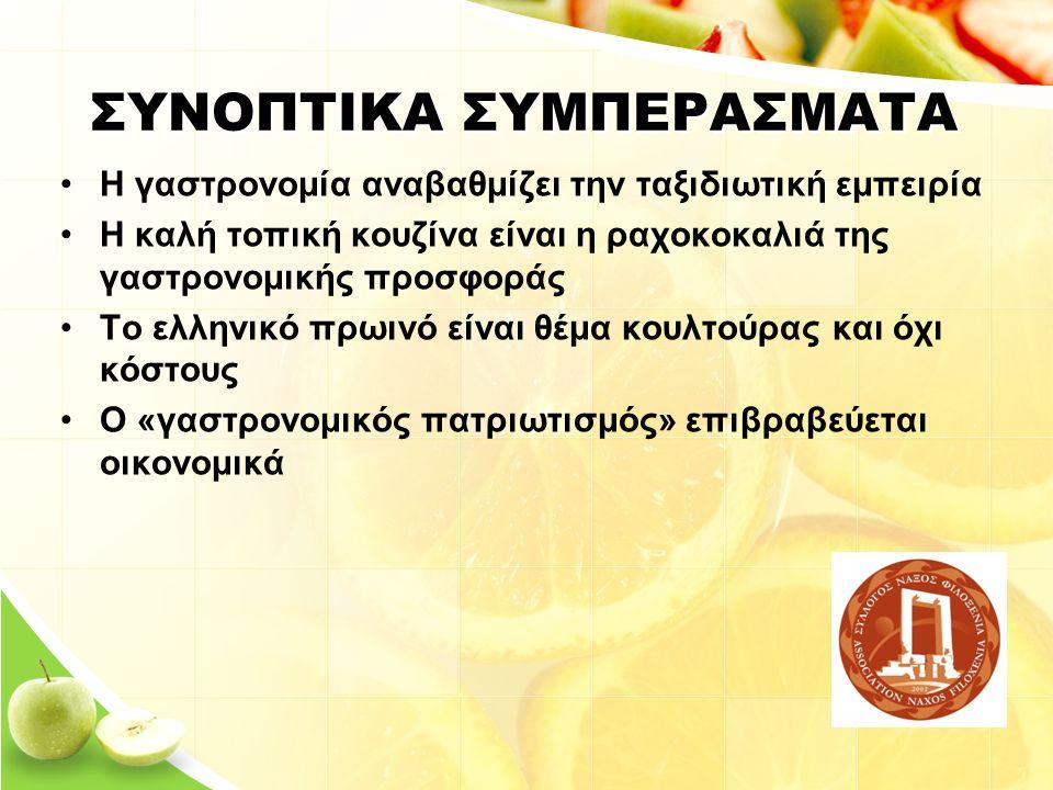 ΣΥΝΟΠΤΙΚΑ ΣΥΜΠΕΡΑΣΜΑΤΑ Η γαστρονομία αναβαθμίζει την ταξιδιωτική εμπειρία Η καλή τοπική κουζίνα είναι η ραχοκοκαλιά της γαστρονομικής προσφοράς Το ελληνικό πρωινό είναι θέμα κουλτούρας και όχι κόστους Ο «γαστρονομικός πατριωτισμός» επιβραβεύεται οικονομικά