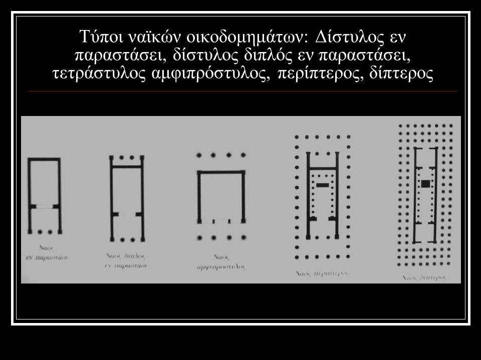 Τύποι ναϊκών οικοδομημάτων: Δίστυλος εν παραστάσει, δίστυλος διπλός εν παραστάσει, τετράστυλος αμφιπρόστυλος, περίπτερος, δίπτερος