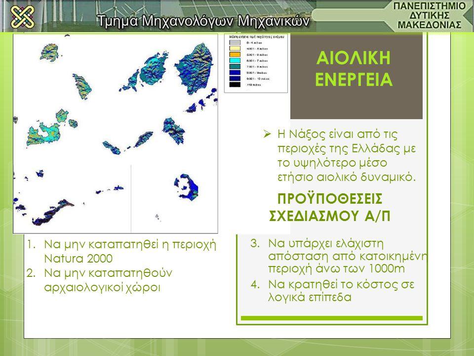  Η Νάξος είναι από τις περιοχές της Ελλάδας με το υψηλότερο μέσο ετήσιο αιολικό δυναμικό.