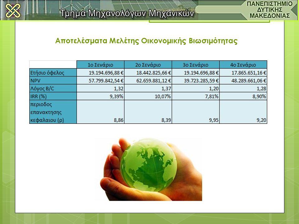 Αποτελέσματα Μελέτης Οικονομικής Βιωσιμότητας