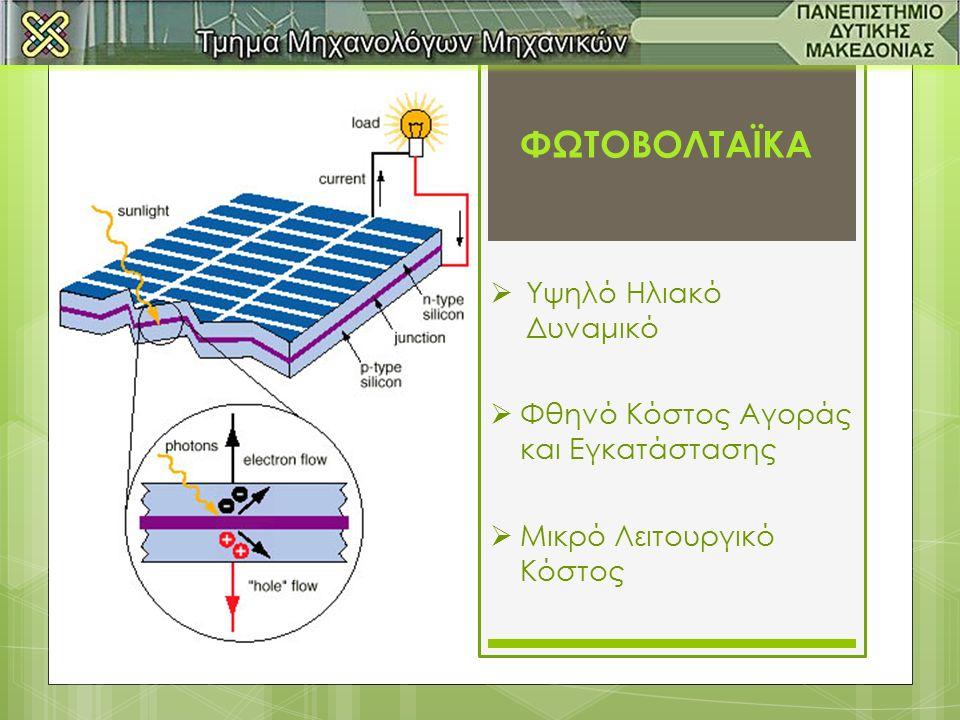  Υψηλό Ηλιακό Δυναμικό  Φθηνό Κόστος Αγοράς και Εγκατάστασης ΦΩΤΟΒΟΛΤΑΪΚΑ  Μικρό Λειτουργικό Κόστος