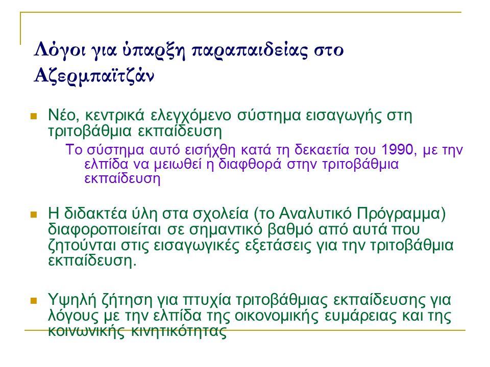 Λόγοι για ύπαρξη παραπαιδείας στο Αζερμπαϊτζάν Νέο, κεντρικά ελεγχόμενο σύστημα εισαγωγής στη τριτοβάθμια εκπαίδευση Το σύστημα αυτό εισήχθη κατά τη δεκαετία του 1990, με την ελπίδα να μειωθεί η διαφθορά στην τριτοβάθμια εκπαίδευση Η διδακτέα ύλη στα σχολεία (το Αναλυτικό Πρόγραμμα) διαφοροποιείται σε σημαντικό βαθμό από αυτά που ζητούνται στις εισαγωγικές εξετάσεις για την τριτοβάθμια εκπαίδευση.