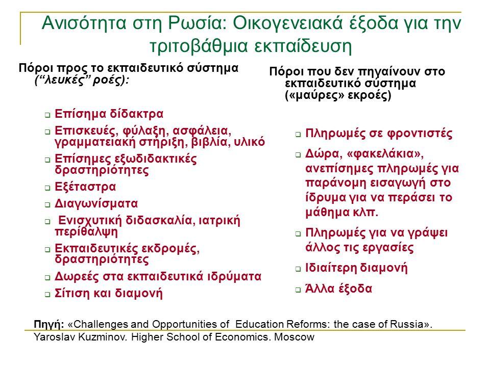 Ανισότητα στη Ρωσία: Οικογενειακά έξοδα για την τριτοβάθμια εκπαίδευση Πόροι προς το εκπαιδευτικό σύστημα ( λευκές ροές):  Επίσημα δίδακτρα  Επισκευές, φύλαξη, ασφάλεια, γραμματειακή στήριξη, βιβλία, υλικό  Επίσημες εξωδιδακτικές δραστηριότητες  Εξέταστρα  Διαγωνίσματα  Ενισχυτική διδασκαλία, ιατρική περίθαλψη  Εκπαιδευτικές εκδρομές, δραστηριότητες  Δωρεές στα εκπαιδευτικά ιδρύματα  Σίτιση και διαμονή Πόροι που δεν πηγαίνουν στο εκπαιδευτικό σύστημα («μαύρες» εκροές)  Πληρωμές σε φροντιστές  Δώρα, «φακελάκια», ανεπίσημες πληρωμές για παράνομη εισαγωγή στο ίδρυμα για να περάσει το μάθημα κλπ.