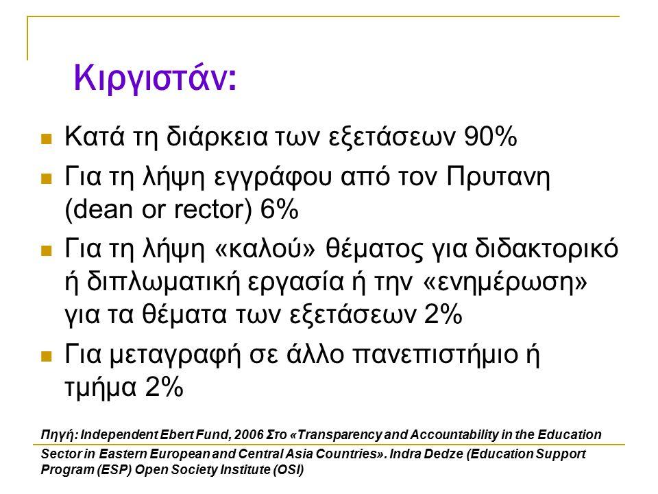 Κιργιστάν: Κατά τη διάρκεια των εξετάσεων 90% Για τη λήψη εγγράφου από τον Πρυτανη (dean or rector) 6% Για τη λήψη «καλού» θέματος για διδακτορικό ή διπλωματική εργασία ή την «ενημέρωση» για τα θέματα των εξετάσεων 2% Για μεταγραφή σε άλλο πανεπιστήμιο ή τμήμα 2% Πηγή: Independent Ebert Fund, 2006 Στο «Transparency and Accountability in the Education Sector in Eastern European and Central Asia Countries».