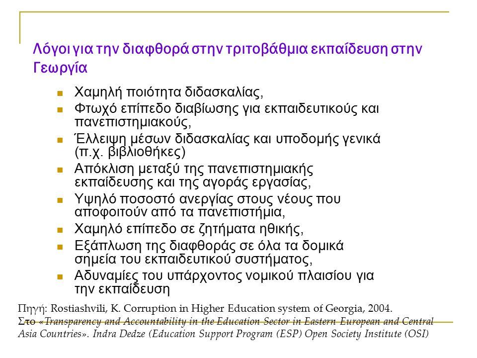 Λόγοι για την διαφθορά στην τριτοβάθμια εκπαίδευση στην Γεωργία Χαμηλή ποιότητα διδασκαλίας, Φτωχό επίπεδο διαβίωσης για εκπαιδευτικούς και πανεπιστημιακούς, Έλλειψη μέσων διδασκαλίας και υποδομής γενικά (π.χ.