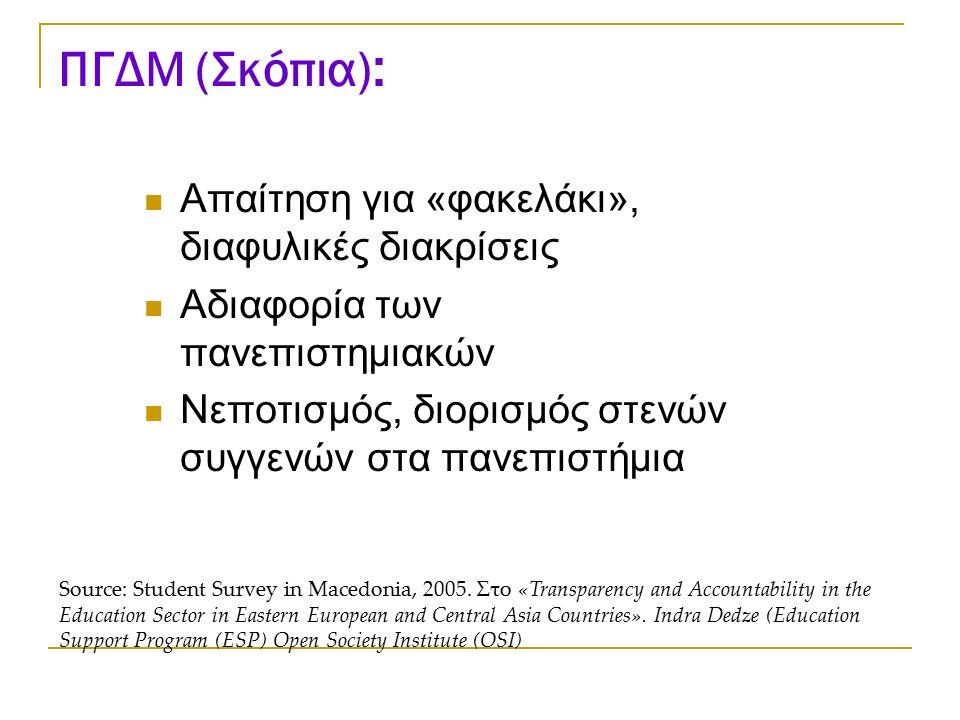 ΠΓΔΜ (Σκόπια) : Απαίτηση για «φακελάκι», διαφυλικές διακρίσεις Αδιαφορία των πανεπιστημιακών Νεποτισμός, διορισμός στενών συγγενών στα πανεπιστήμια So