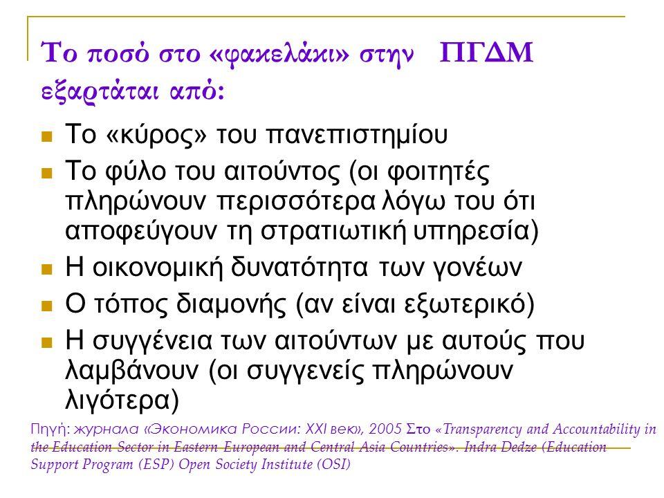 Το ποσό στο «φακελάκι» στην ΠΓΔΜ εξαρτάται από: Το «κύρος» του πανεπιστημίου Το φύλο του αιτούντος (οι φοιτητές πληρώνουν περισσότερα λόγω του ότι αποφεύγουν τη στρατιωτική υπηρεσία) Η οικονομική δυνατότητα των γονέων Ο τόπος διαμονής (αν είναι εξωτερικό) Η συγγένεια των αιτούντων με αυτούς που λαμβάνουν (οι συγγενείς πληρώνουν λιγότερα) Πηγή: журнала «Экономика России: ХХI век», 2005 Στο «Transparency and Accountability in the Εducation Sector in Eastern European and Central Asia Countries».