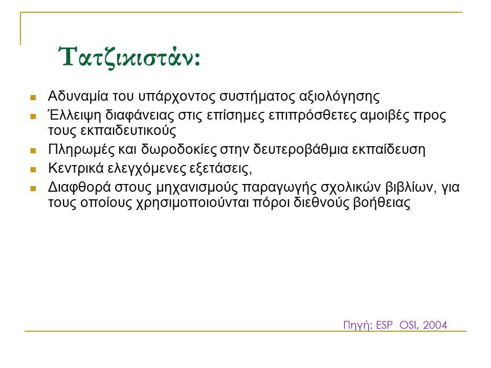 Τατζικιστάν: Αδυναμία του υπάρχοντος συστήματος αξιολόγησης Έλλειψη διαφάνειας στις επίσημες επιπρόσθετες αμοιβές προς τους εκπαιδευτικούς Πληρωμές κα