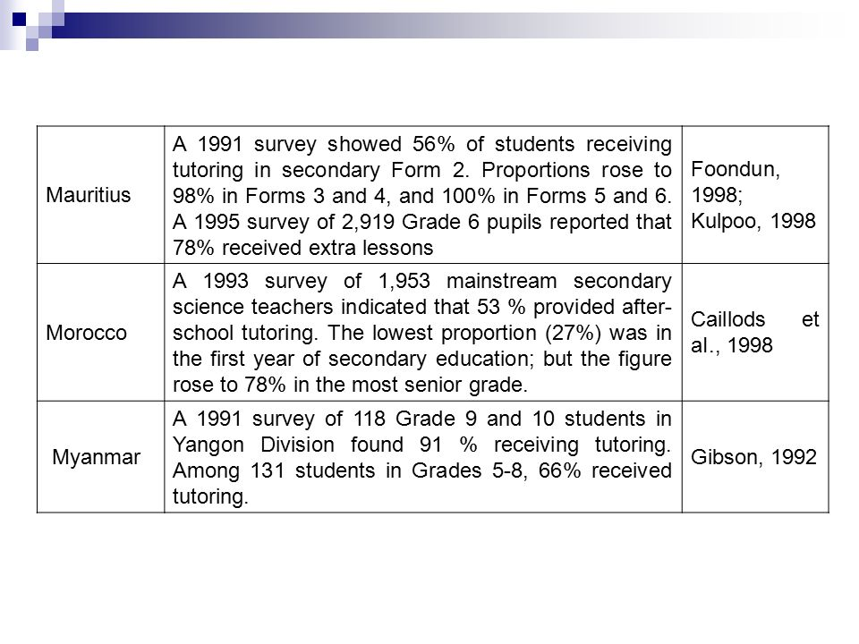 Mauritius A 1991 survey showed 56% of students receiving tutoring in secondary Form 2.