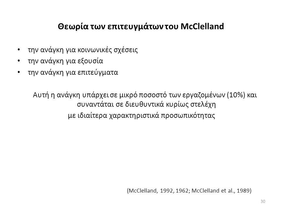 Θεωρία των επιτευγμάτων του McClelland την ανάγκη για κοινωνικές σχέσεις την ανάγκη για εξουσία την ανάγκη για επιτεύγματα Αυτή η ανάγκη υπάρχει σε μικρό ποσοστό των εργαζομένων (10%) και συναντάται σε διευθυντικά κυρίως στελέχη με ιδιαίτερα χαρακτηριστικά προσωπικότητας (McClelland, 1992, 1962; McClelland et al., 1989) 30