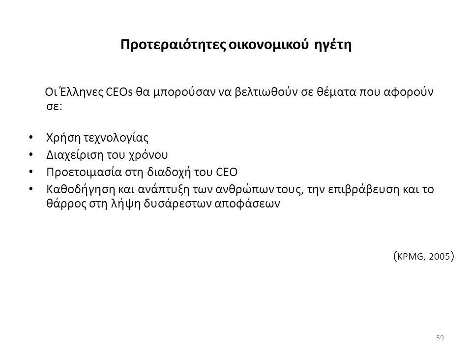 Προτεραιότητες οικονομικού ηγέτη Οι Έλληνες CEOs θα μπορούσαν να βελτιωθούν σε θέματα που αφορούν σε: Χρήση τεχνολογίας Διαχείριση του χρόνου Προετοιμασία στη διαδοχή του CEO Καθοδήγηση και ανάπτυξη των ανθρώπων τους, την επιβράβευση και το θάρρος στη λήψη δυσάρεστων αποφάσεων ( KPMG, 2005 ) 59