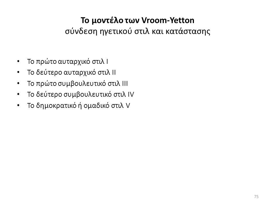 Το μοντέλο των Vroom-Yetton σύνδεση ηγετικού στιλ και κατάστασης Το πρώτο αυταρχικό στιλ Ι Το δεύτερο αυταρχικό στιλ ΙΙ Το πρώτο συμβουλευτικό στιλ ΙΙΙ Το δεύτερο συμβουλευτικό στιλ IV Το δημοκρατικό ή ομαδικό στιλ V 75