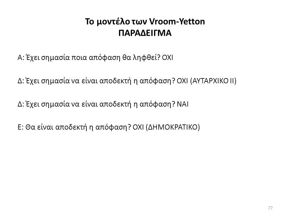 Το μοντέλο των Vroom-Yetton ΠΑΡΑΔΕΙΓΜΑ Α: Έχει σημασία ποια απόφαση θα ληφθεί.
