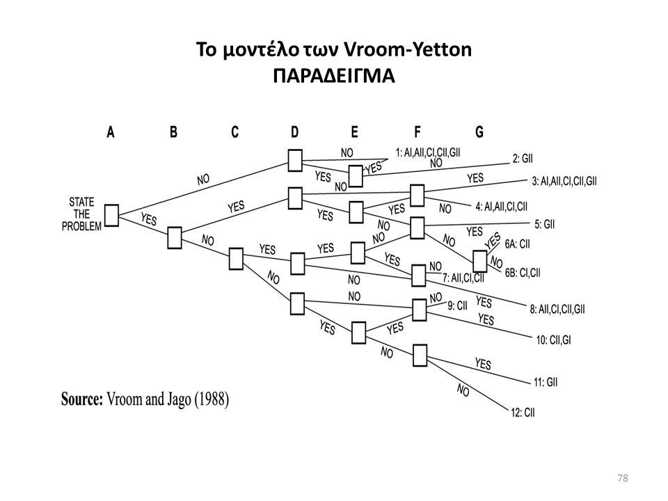 Το μοντέλο των Vroom-Yetton ΠΑΡΑΔΕΙΓΜΑ 78