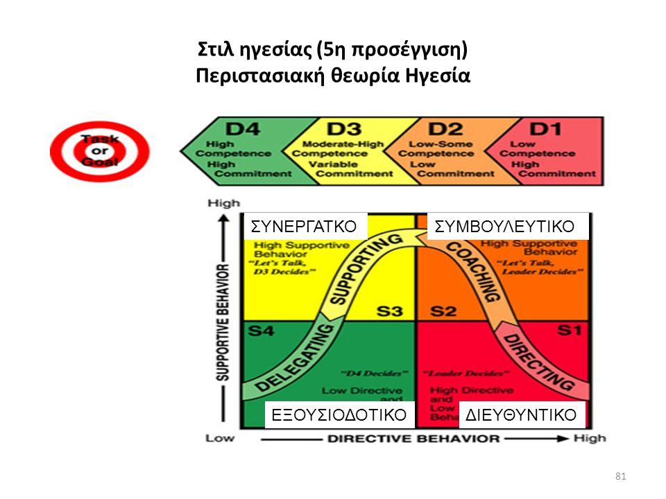 Στιλ ηγεσίας (5η προσέγγιση) Περιστασιακή θεωρία Ηγεσία ΣΥΝΕΡΓΑΤΚΟΣΥΜΒΟΥΛΕΥΤΙΚΟ ΕΞΟΥΣΙΟΔΟΤΙΚΟΔΙΕΥΘΥΝΤΙΚΟ 81