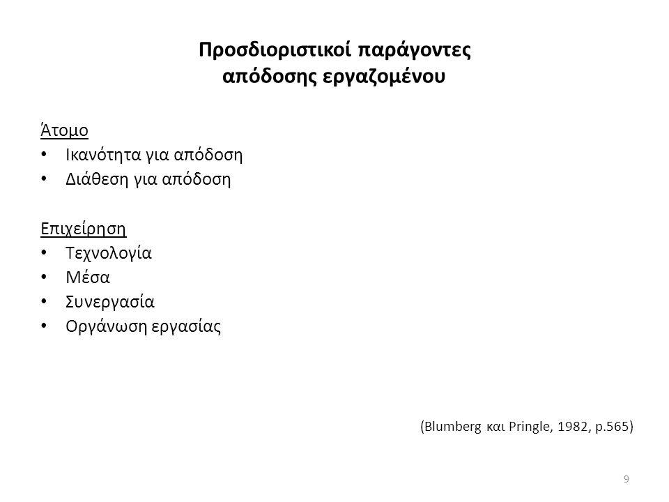 Προσδιοριστικοί παράγοντες απόδοσης εργαζομένου Άτομο Ικανότητα για απόδοση Διάθεση για απόδοση Επιχείρηση Τεχνολογία Μέσα Συνεργασία Οργάνωση εργασίας (Blumberg και Pringle, 1982, p.565) 9