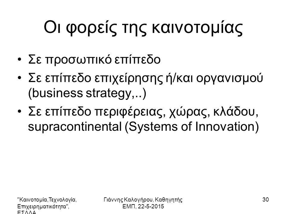 Οι φορείς της καινοτομίας Σε προσωπικό επίπεδο Σε επίπεδο επιχείρησης ή/και οργανισμού (business strategy,..) Σε επίπεδο περιφέρειας, χώρας, κλάδου, supracontinental (Systems of Innovation) Καινοτομία,Τεχνολογία, Επιχειρηματικότητα , ΕΣΔΔΑ Γιάννης Καλογήρου, Καθηγητής ΕΜΠ, 22-5-2015 30