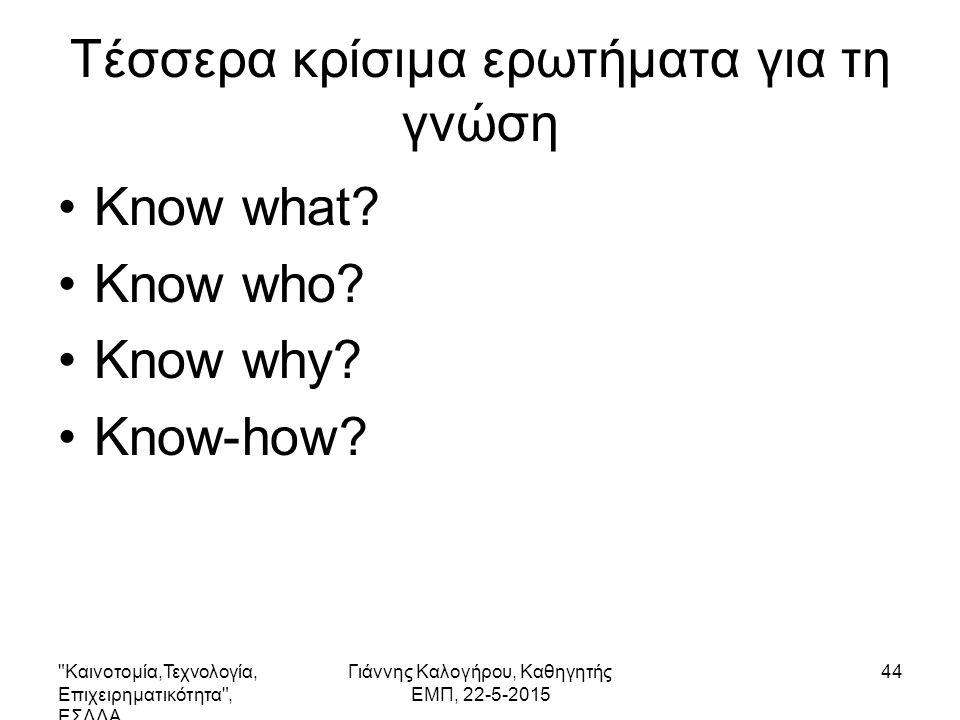Καινοτομία,Τεχνολογία, Επιχειρηματικότητα , ΕΣΔΔΑ Γιάννης Καλογήρου, Καθηγητής ΕΜΠ, 22-5-2015 44 Τέσσερα κρίσιμα ερωτήματα για τη γνώση Know what.