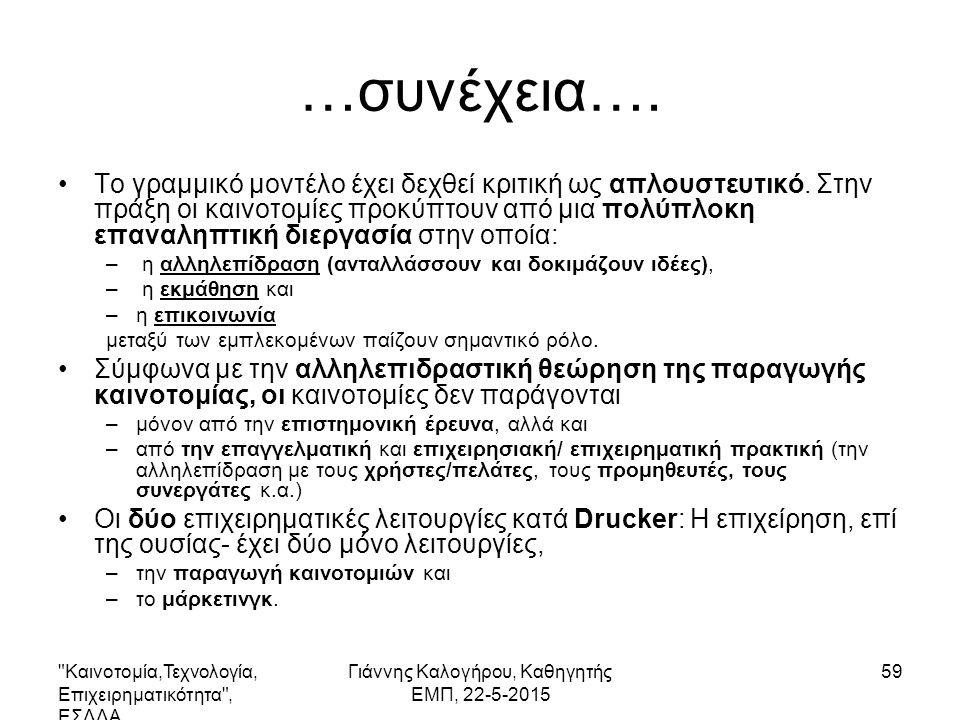 Καινοτομία,Τεχνολογία, Επιχειρηματικότητα , ΕΣΔΔΑ Γιάννης Καλογήρου, Καθηγητής ΕΜΠ, 22-5-2015 59 …συνέχεια….