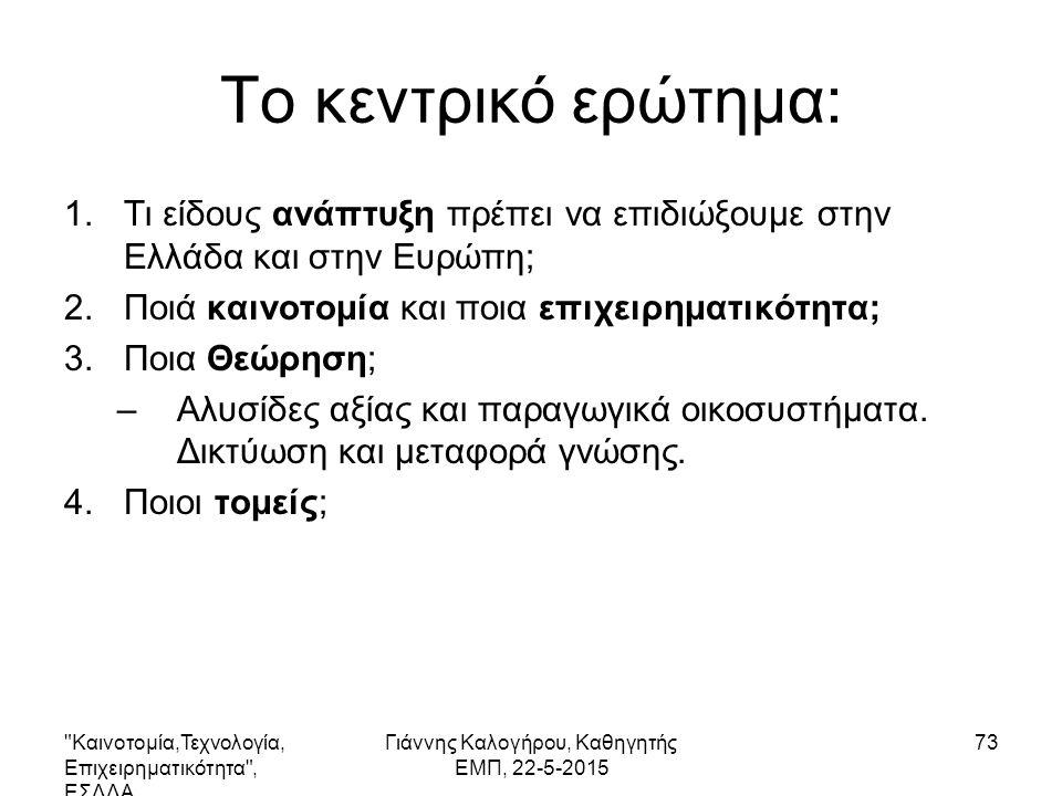 Το κεντρικό ερώτημα: 1.Τι είδους ανάπτυξη πρέπει να επιδιώξουμε στην Ελλάδα και στην Ευρώπη; 2.Ποιά καινοτομία και ποια επιχειρηματικότητα; 3.Ποια Θεώρηση; –Αλυσίδες αξίας και παραγωγικά οικοσυστήματα.