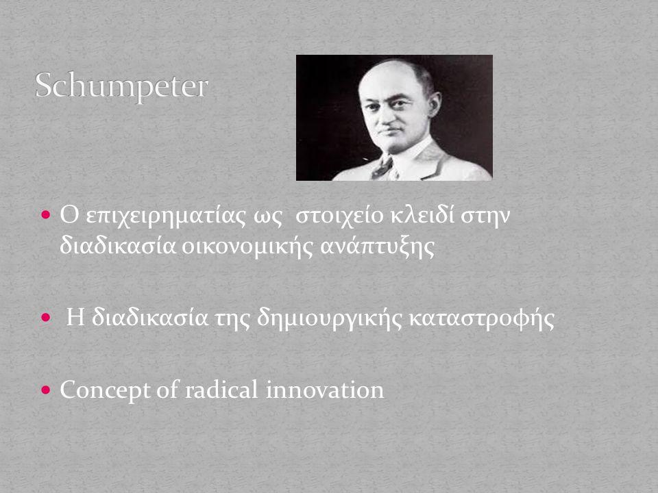 Ο επιχειρηματίας ως στοιχείο κλειδί στην διαδικασία οικονομικής ανάπτυξης Η διαδικασία της δημιουργικής καταστροφής Concept of radical innovation