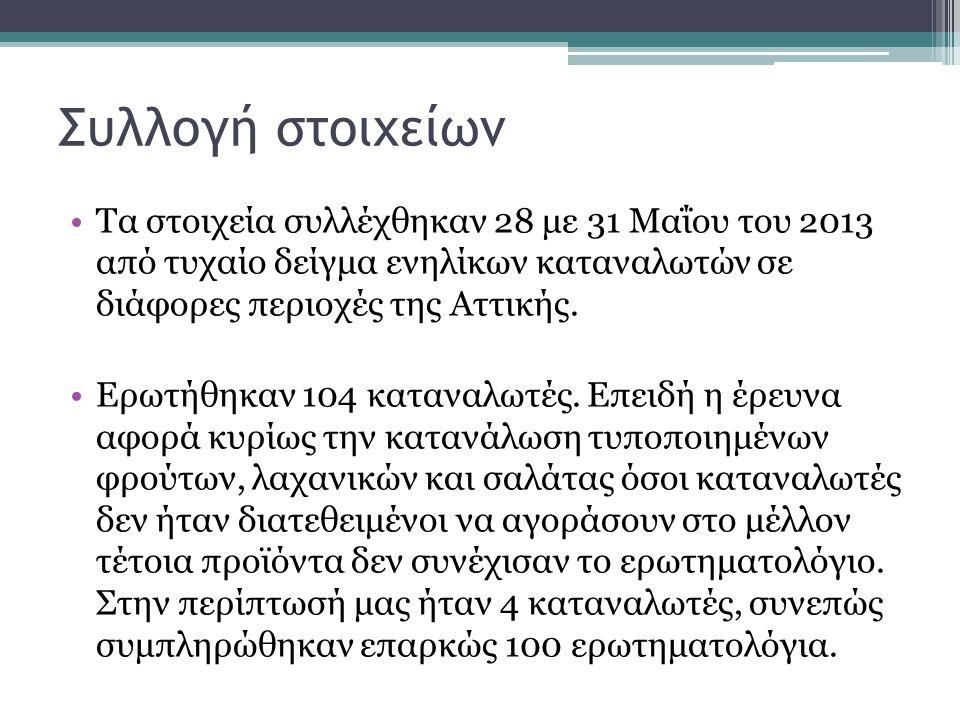 Συλλογή στοιχείων Τα στοιχεία συλλέχθηκαν 28 με 31 Μαΐου του 2013 από τυχαίο δείγμα ενηλίκων καταναλωτών σε διάφορες περιοχές της Αττικής.