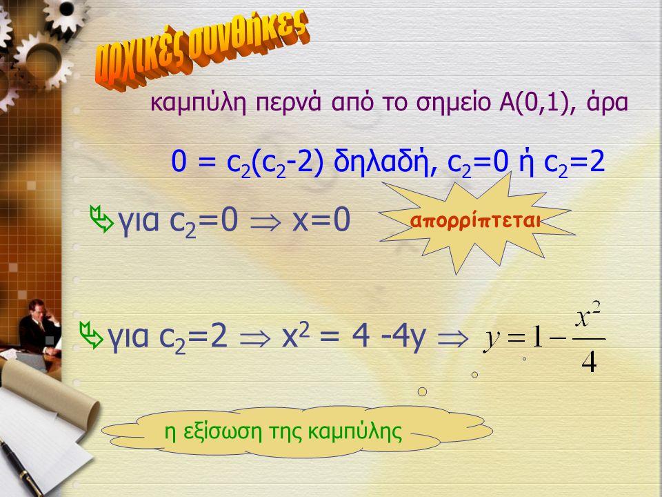 καμπύλη περνά από το σημείο Α(0,1), άρα 0 = c 2 (c 2 -2) δηλαδή, c 2 =0 ή c 2 =2  για c 2 =0  x=0 απορρίπτεται  για c 2 =2  x 2 = 4 -4y  η εξίσωση της καμπύλης