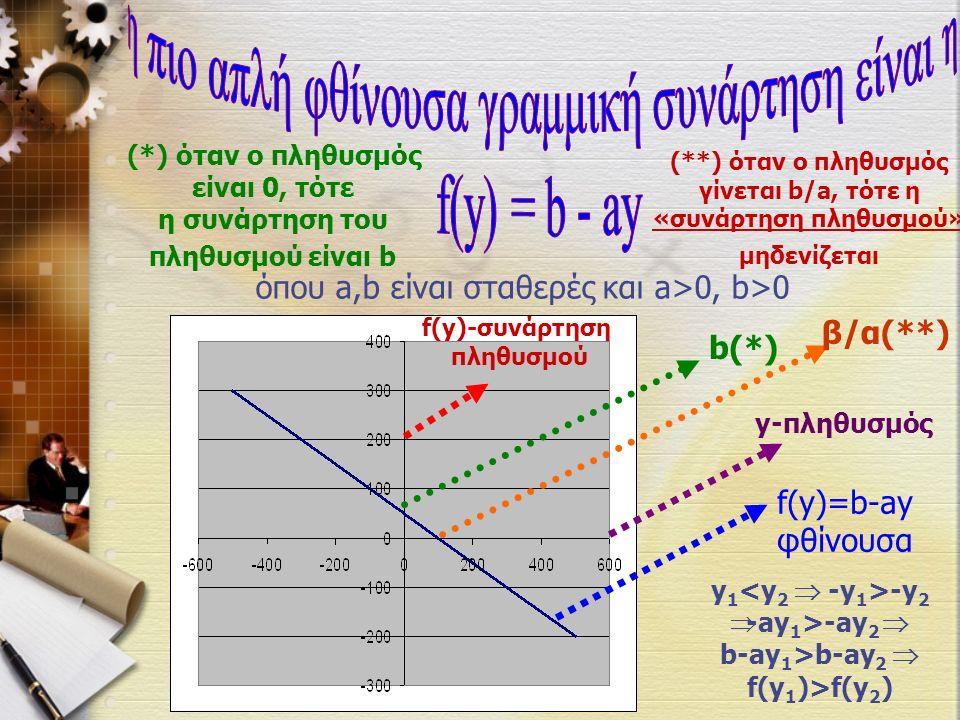 όπου a,b είναι σταθερές και a>0, b>0 b(*) β/α(**) f(y)=b-ay φθίνουσα y 1 -y 2  -ay 1 >-ay 2  b-ay 1 >b-ay 2  f(y 1 )>f(y 2 ) y-πληθυσμός (*) όταν ο πληθυσμός είναι 0, τότε η συνάρτηση του πληθυσμού είναι b (**) όταν ο πληθυσμός γίνεται b/a, τότε η «συνάρτηση πληθυσμού» μηδενίζεται f(y)-συνάρτηση πληθυσμού