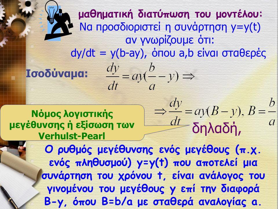 μαθηματική διατύπωση του μοντέλου: Να προσδιοριστεί η συνάρτηση y=y(t) αν γνωρίζουμε ότι: dy/dt = y(b-ay), όπου a,b είναι σταθερές Ισοδύναμα: Νόμος λογιστικής μεγέθυνσης ή εξίσωση των Verhulst-Pearl Ο ρυθμός μεγέθυνσης ενός μεγέθους (π.χ.