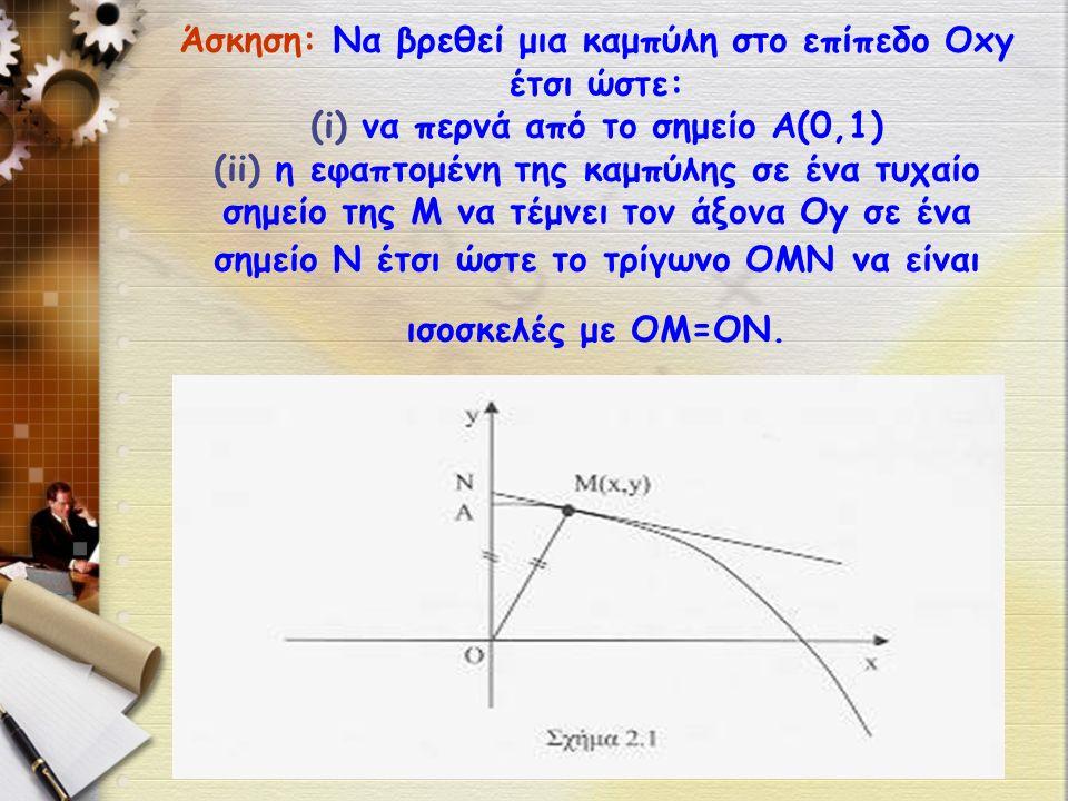 Άσκηση: Να βρεθεί μια καμπύλη στο επίπεδο Οxy έτσι ώστε: (i) να περνά από το σημείο Α(0,1) (ii) η εφαπτομένη της καμπύλης σε ένα τυχαίο σημείο της Μ να τέμνει τον άξονα Οy σε ένα σημείο Ν έτσι ώστε το τρίγωνο ΟΜΝ να είναι ισοσκελές με ΟΜ=ΟΝ.