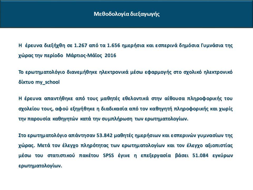 Μεθοδολογία διεξαγωγής Η έρευνα διεξήχθη σε 1.267 από τα 1.656 ημερήσια και εσπερινά δημόσια Γυμνάσια της χώρας την περίοδο Μάρτιος-Μάϊος 2016 Το ερωτηματολόγιο διανεμήθηκε ηλεκτρονικά μέσω εφαρμογής στο σχολικό ηλεκτρονικό δίκτυο my_school Η έρευνα απαντήθηκε από τους μαθητές εθελοντικά στην αίθουσα πληροφορικής του σχολείου τους, αφού εξηγήθηκε η διαδικασία από τον καθηγητή πληροφορικής και χωρίς την παρουσία καθηγητών κατά την συμπλήρωση των ερωτηματολογίων.