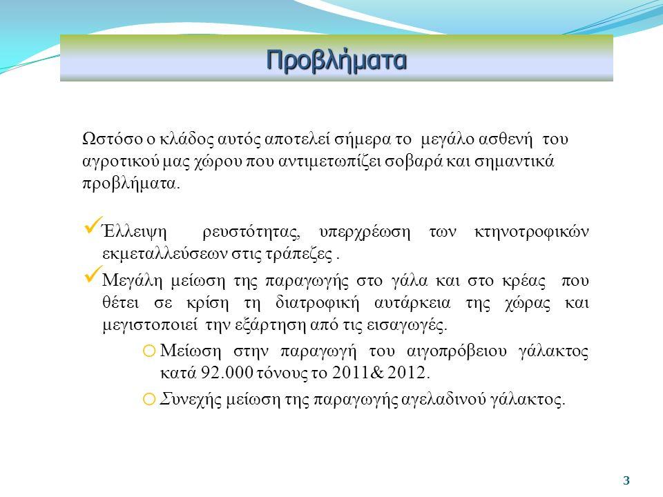 Εξέλιξη της παραγωγής αιγοπρόβειου γάλακτος 2010-2012 Δηλωθείσα ποσότητα (σε τόνους) Έτος Πρόβειο γάλαΓίδινο γάλαΣύνολο αιγοπρόβειου γάλακτος 2010 552.649 152.197704.846 2011 521.462 132.838654.300 2012 497.347115.156612.503 ΠΗΓΗ: ΕΛΓΟ-ΔΗΜΗΤΡΑ Ποσότητα αγελαδινού γάλακτος ανά μήνα (σε τόνους) 2009201020112012 Διαφορά 2012-2009 ΣΥΝΟΛΟ684.935673.890640.225637.155- 7% Πηγή: ΕΛΓΟ- ΔΗΜΗΤΡΑ Από τη μείωση της παραγωγής μόνο του αιγοπρόβειου γάλακτος χάθηκαν περίπου 100 εκ.