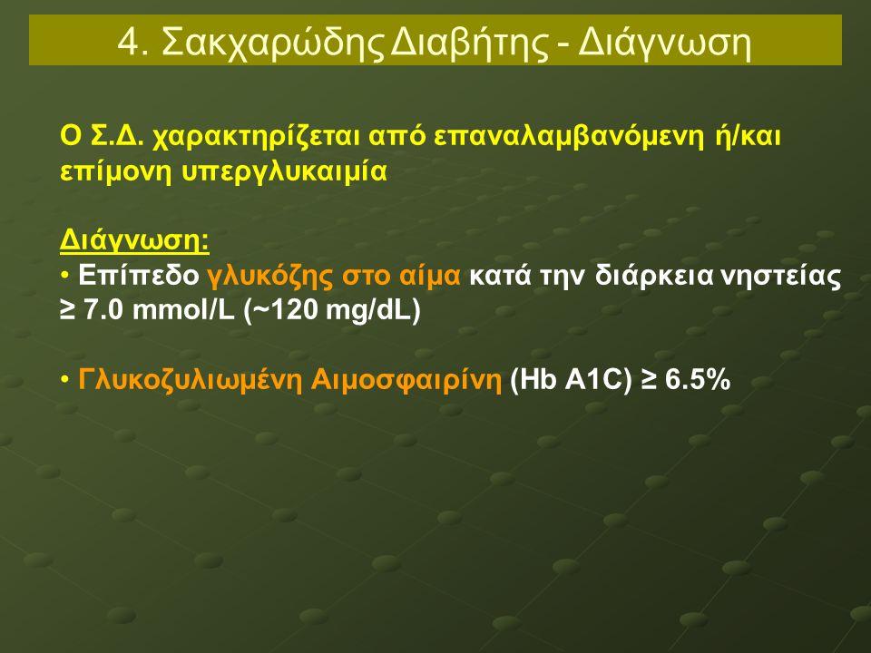 4.Σακχαρώδης Διαβήτης - Διάγνωση Ο Σ.Δ.
